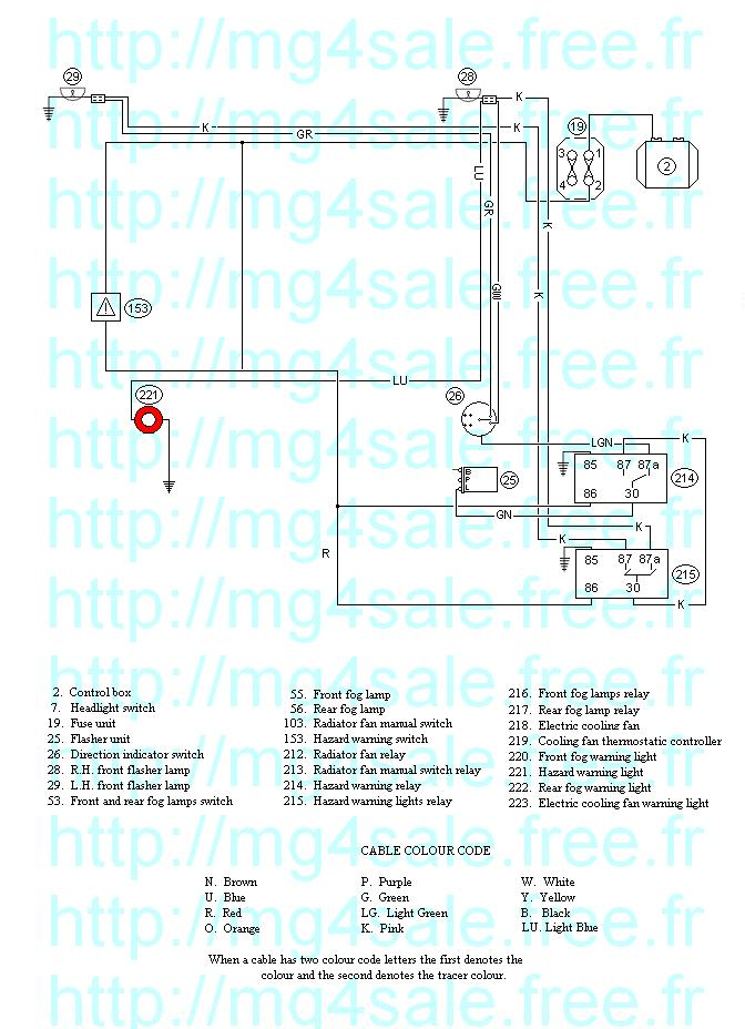Mgb electrical advices and wiring diagrams wiring diagram mgb mark 1 hazard warning lights wriring diagram asfbconference2016 Image collections