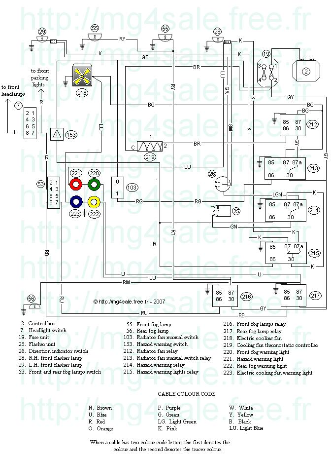 MGB electrical - advices and wiring diagrams